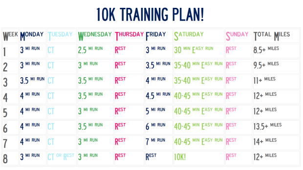 My 10K Training Plan